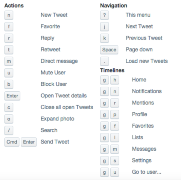 twitter_features_keyboard_shortcuts(PC)